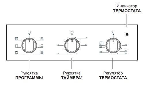 Встроенный Духовой Шкаф Аристон Инструкция По Эксплуатации