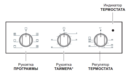 Hotpoint-ariston электрическая плита инструкция - фото 9